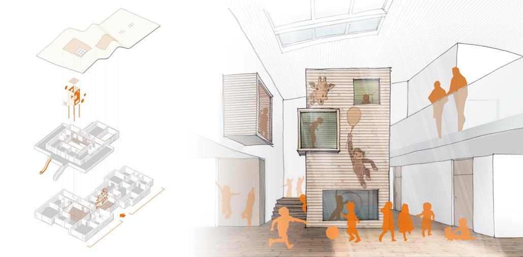 Darstellung der Aufstockung des Bestandsgebäudes und Skizze des so entstehenden Atriums
