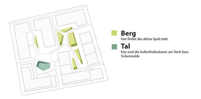 Lageplan der Berg- und Talthemenhöfe in den Stadtgärten Stellingen