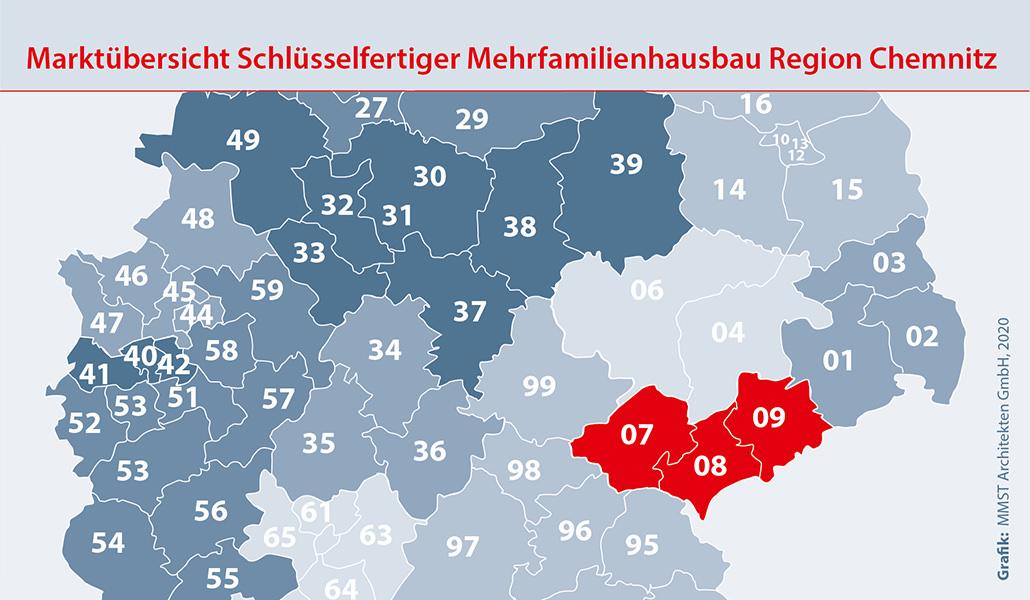 Bauunternehmen Region Chemnitz Mehrfamilienhaus