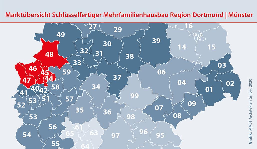 Bauunternehmen Region Dortmund Münster Mehrfamilienhaus