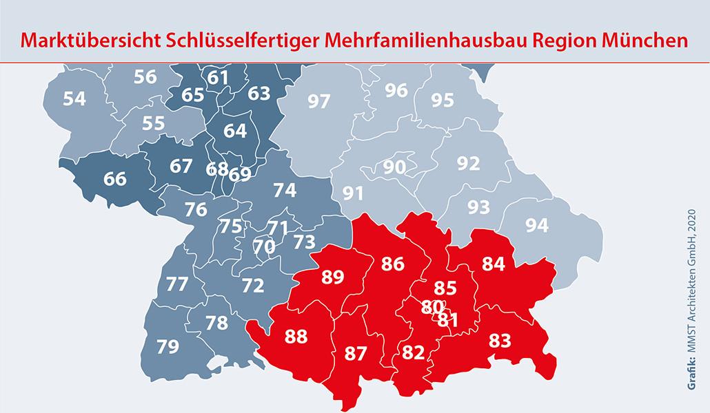 Bauunternehmen Region München