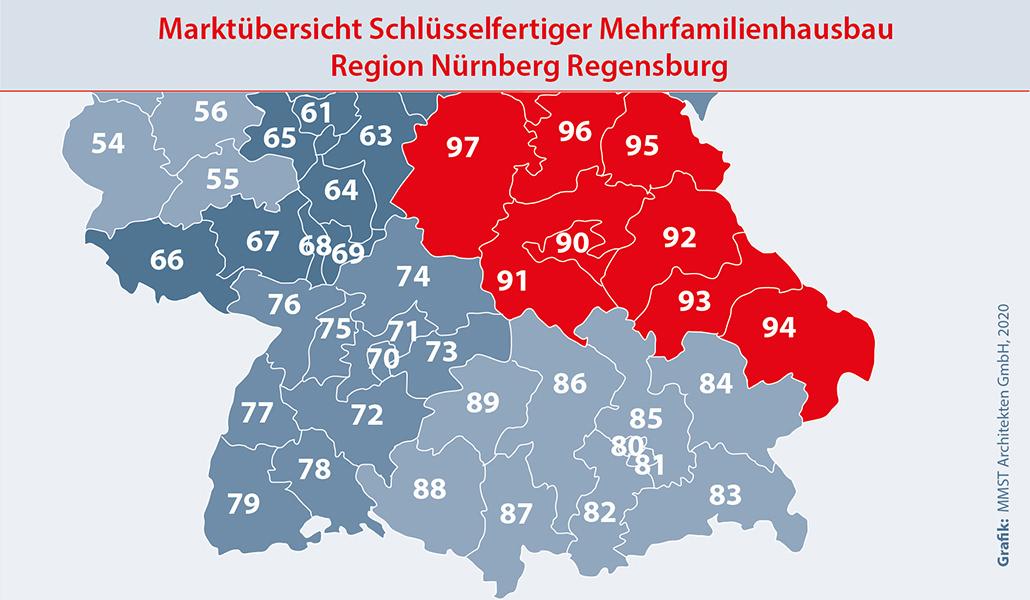Bauunternehmen Region Nürnberg Regensburg