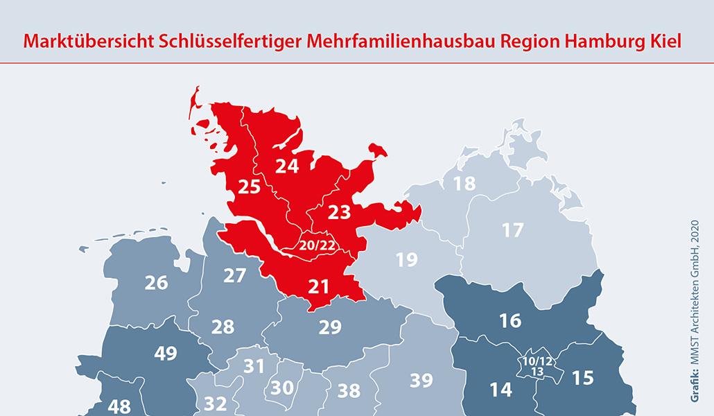 Mehrfamilienhaus Schlüsselfertigbau Region Hamburg und Kiel