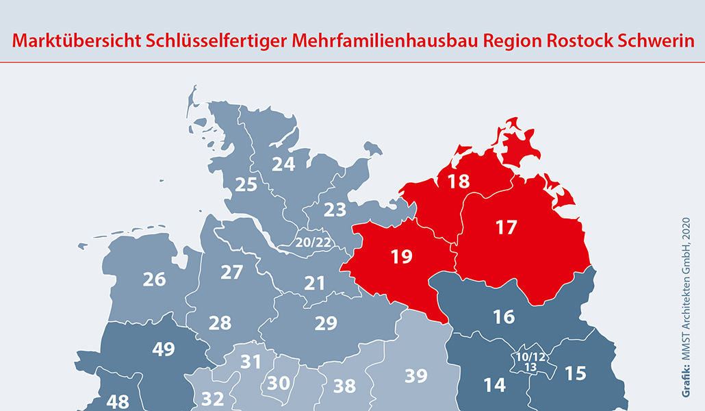Bauunternehmen Region Rostock Schwerin